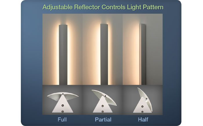 DualLine Light Patterns by Solid State Luminaires